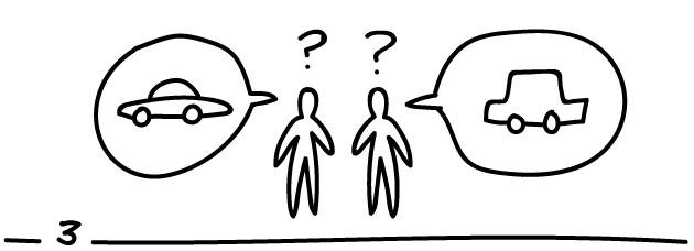 Visual Thinking - clarity