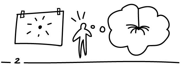 Visual Thinking - Imagination