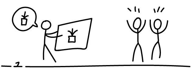 Visual Thinking - Presentation