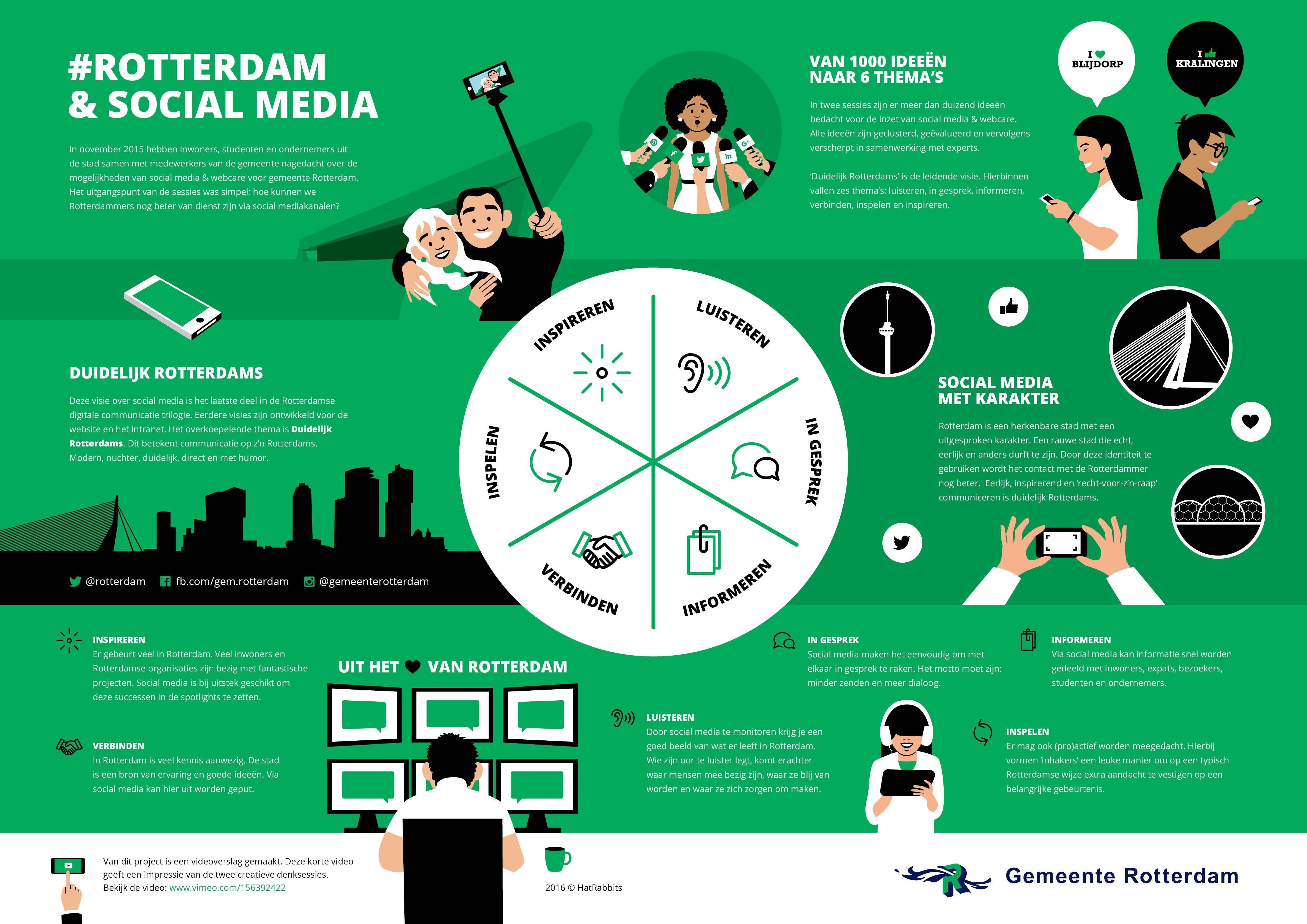 Infographic Social Media met Karakter