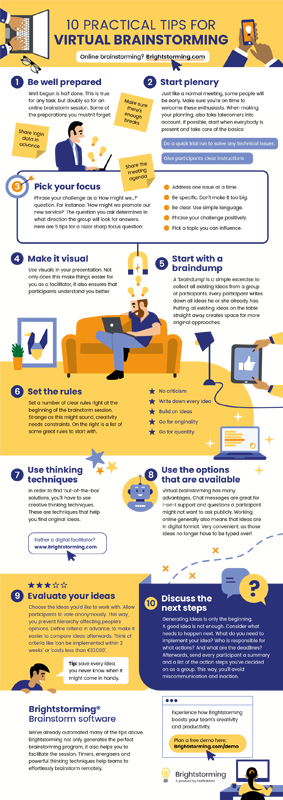 infographic online brainstorming