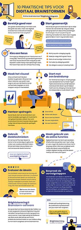 Digitaal brainstormen - 10 tips