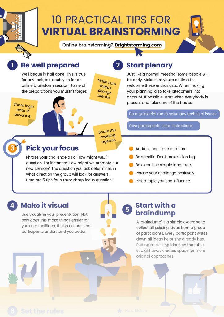 online brainstorming - infographic virtual brainstorming