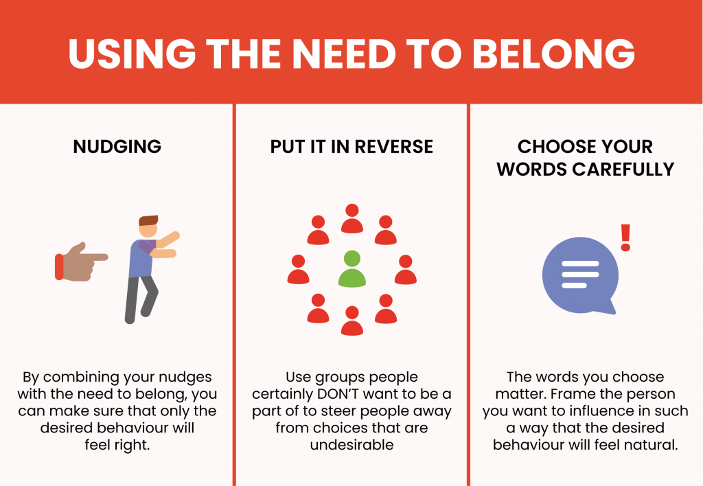 Using the need to belong to achieve behavioural change